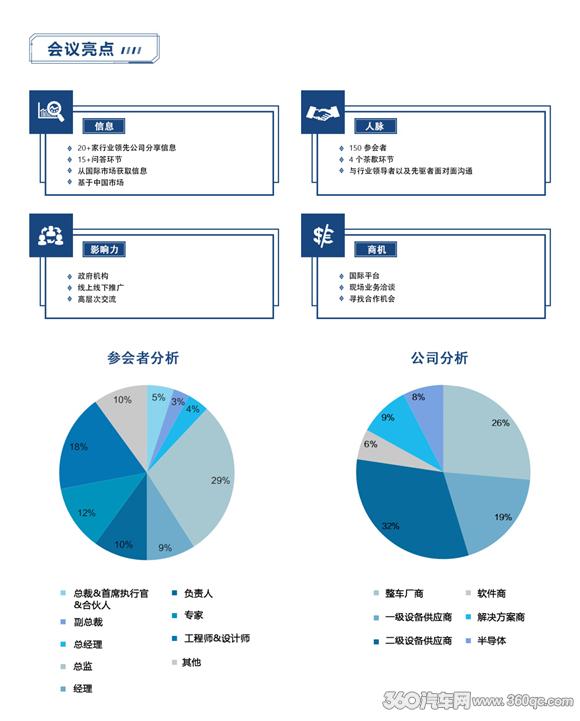 10月17日 第二届中国汽车人机交互与智能座舱国际峰会将在上海举_小学生向司机鞠躬